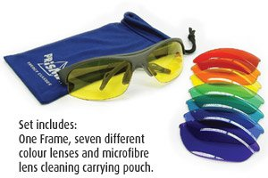 Colour Energy® Eyewear